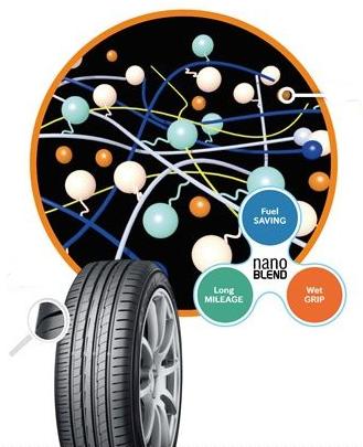 nano-blend-technologija.jpg